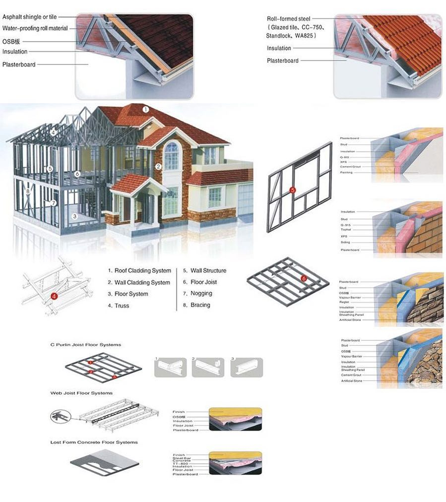 diectorlgsbuilding official 20200121 19